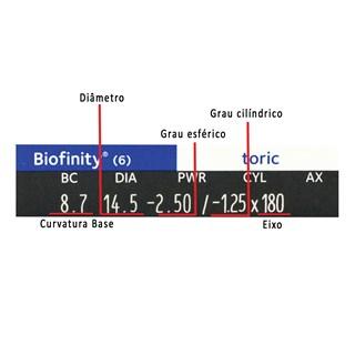 Lentes de Contato Biofinity Astigmatismo Tóric