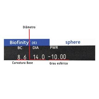 Lentes de Contato Biofinity XR